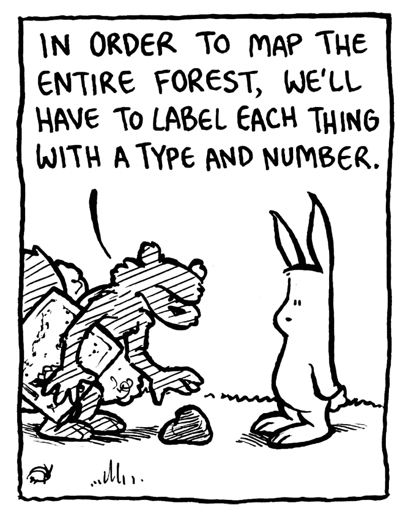 FLYNN: In order to map the entire forest, we'll have to label each thing with a type and number.
